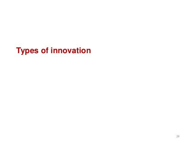 Types of innovation24