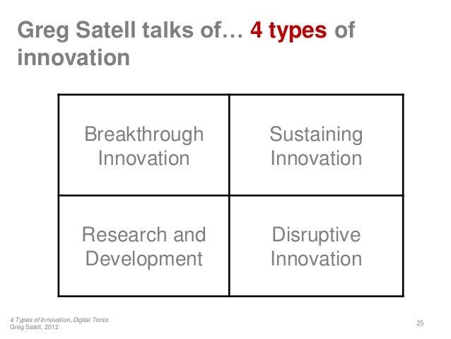 Greg Satell talks of… 4 types ofinnovation25BreakthroughInnovationSustainingInnovationResearch andDevelopmentDisruptiveInn...