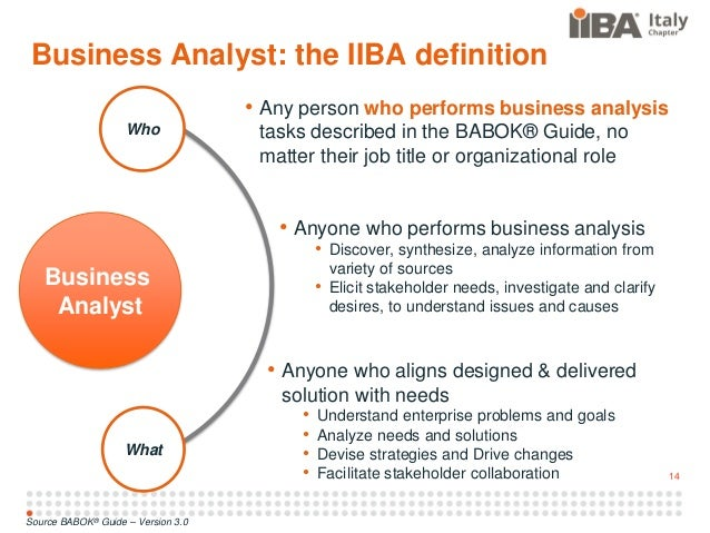 Innovation Business Analysis Strategy For Success Iiba Italy Chapter …
