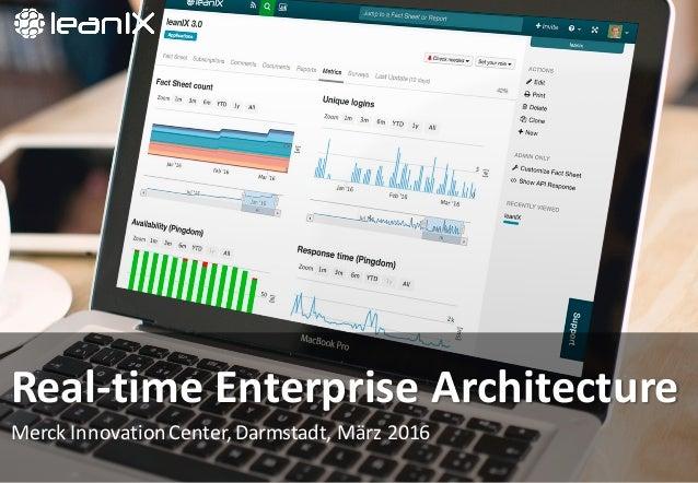 Real-timeEnterpriseArchitecture MerckInnovationCenter,Darmstadt,März2016