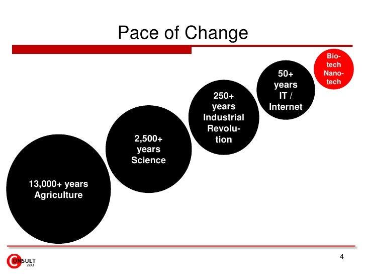 Pace of Change<br />4<br />Bio-tech  Nano-tech<br />50+ years IT / Internet<br />250+ years Industrial Revolu-tion<br />2,...