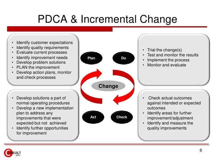 PDCA & Incremental Change<br />6<br /><ul><li>Identify customer expectations