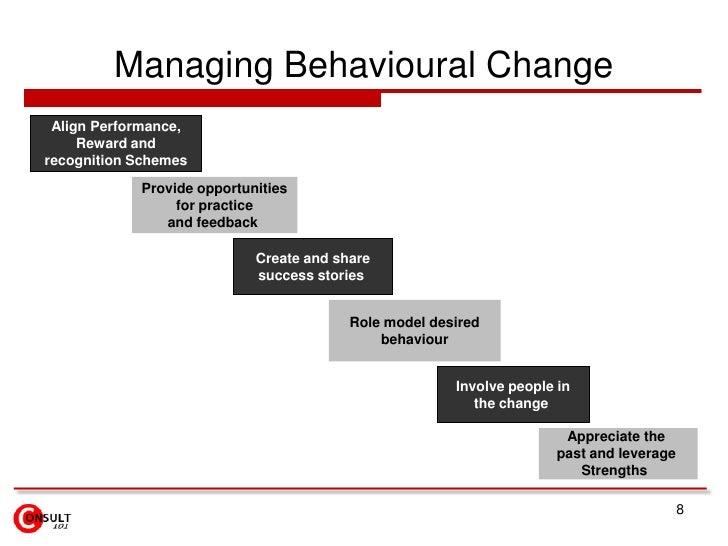 Evaluate current processes