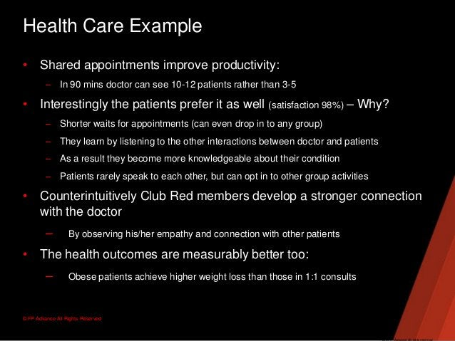 © FP Advance All Rights ReservedHealth Care Example• Shared appointments improve productivity:– In 90 mins doctor can see ...