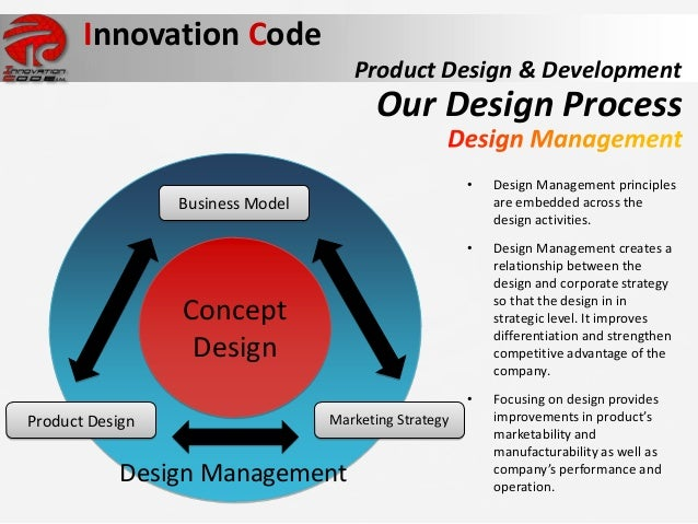 Innovation code presentation more with less in product for Innovation in product and industrial design