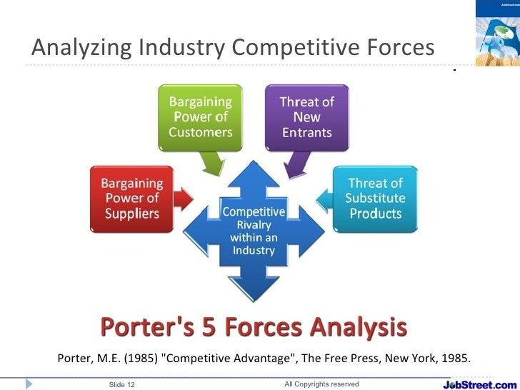 competitive forces Five forces model was created by m porter in 1979 to understand how five key competitive forces are affecting an industry the five forces identified are.