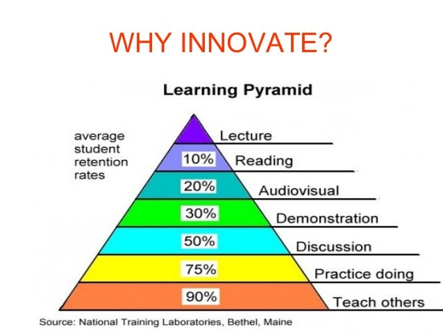 Innovative Classroom Instruction ~ Innovation and creativity in classroom teaching