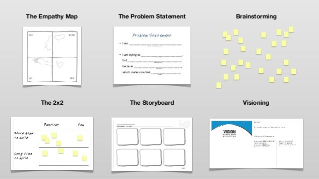 1.Write The Problem Statement Template