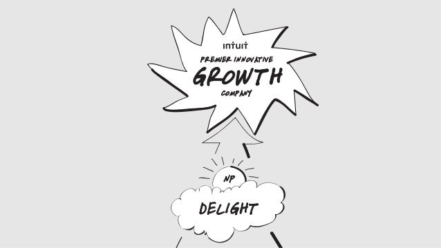 TO: Designing for Delight (aka Design Thinking) 4  +  4  =    8 8    =     4 + 4 2 + 6 12 – 4 4 x 2 24 /...