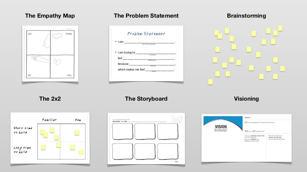 1 Write The Problem Statement Template