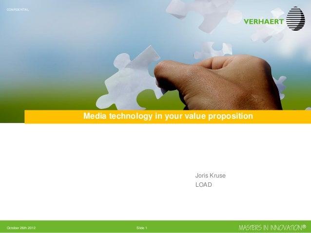 CONFIDENTIAL  Media technology in your value proposition  Joris Kruse LOAD  October 26th 2012  Slide 1