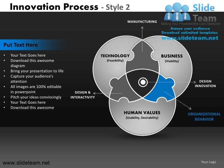 Innovation decision making new product development process design 2 p…