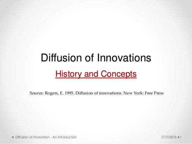 Diffusion of Innovations History and Concepts 1Diffusion of Innovation - An Introduction 7/17/2013 Source: Rogers, E. 1995...