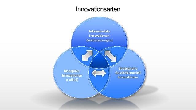 Innovationen Erfolgreich Vermarktenkoelner Marketingtagdr Claudia H