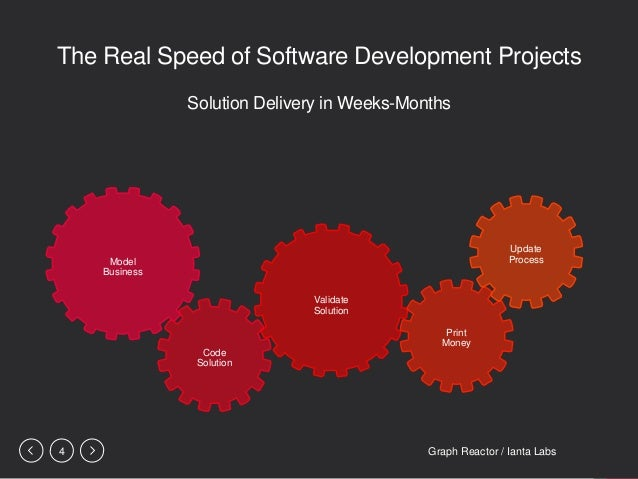 how to build an innovation engine as a google for software rh slideshare net Innovation Venn Diagram Innovation Venn Diagram