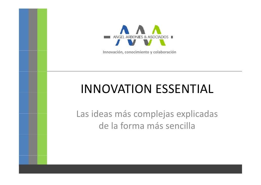 Innovación,conocimientoycolaboración INNOVATIONESSENTIAL INNOVATION ESSENTIALLasideasmáscomplejasexplicadasLas id...