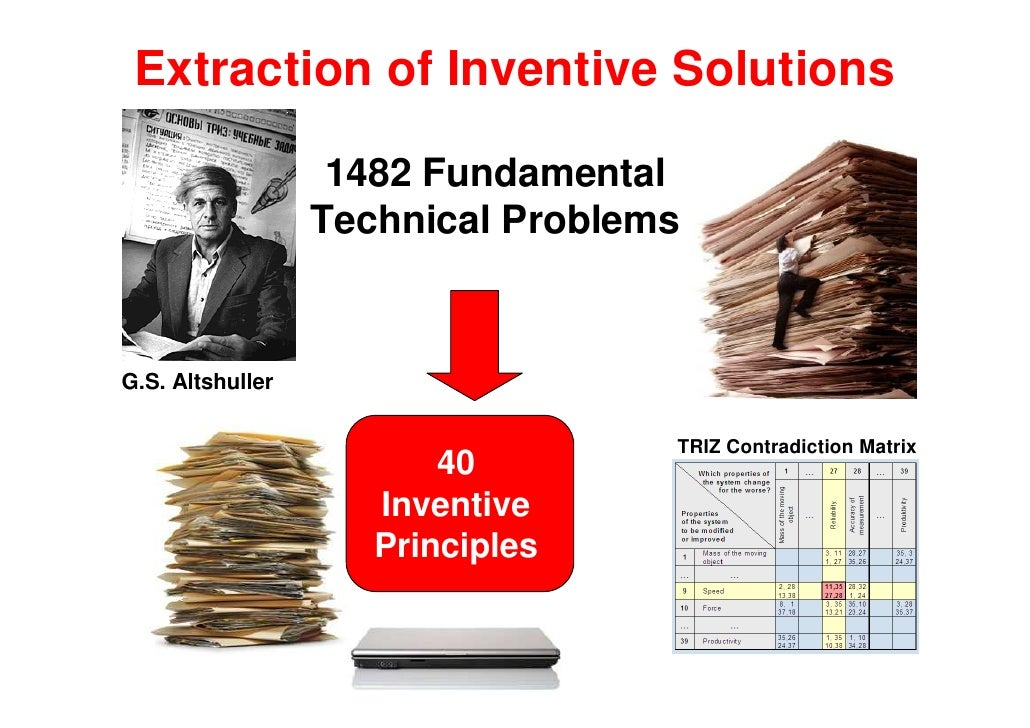 Extraction of Inventive Solutions                     1482 Fundamental                   Technical Problems   G.S. Altshul...