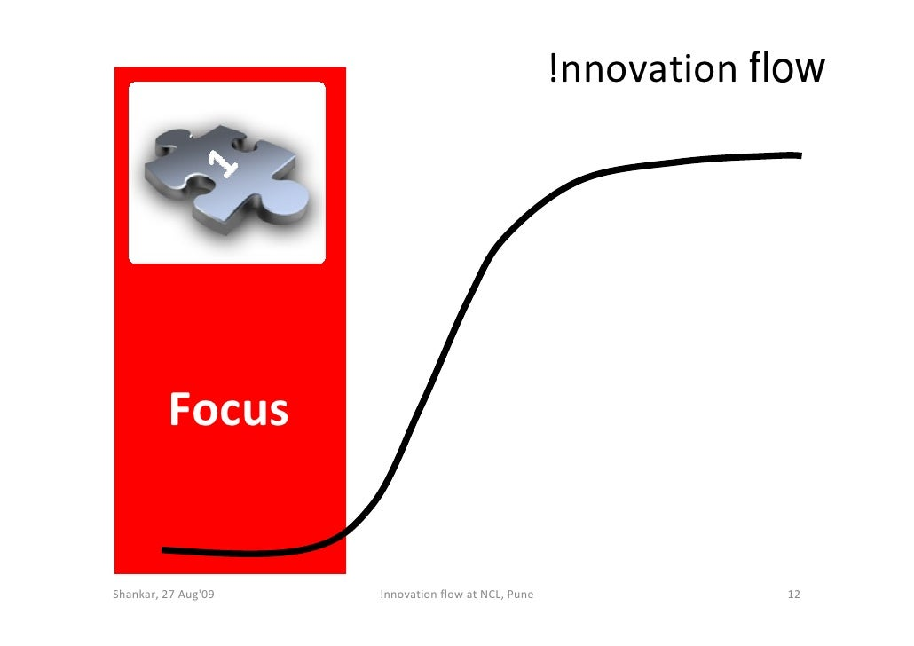 !nnovation flow              Focus   Shankar, 27 Aug'09   !nnovation flow at NCL, Pune               12