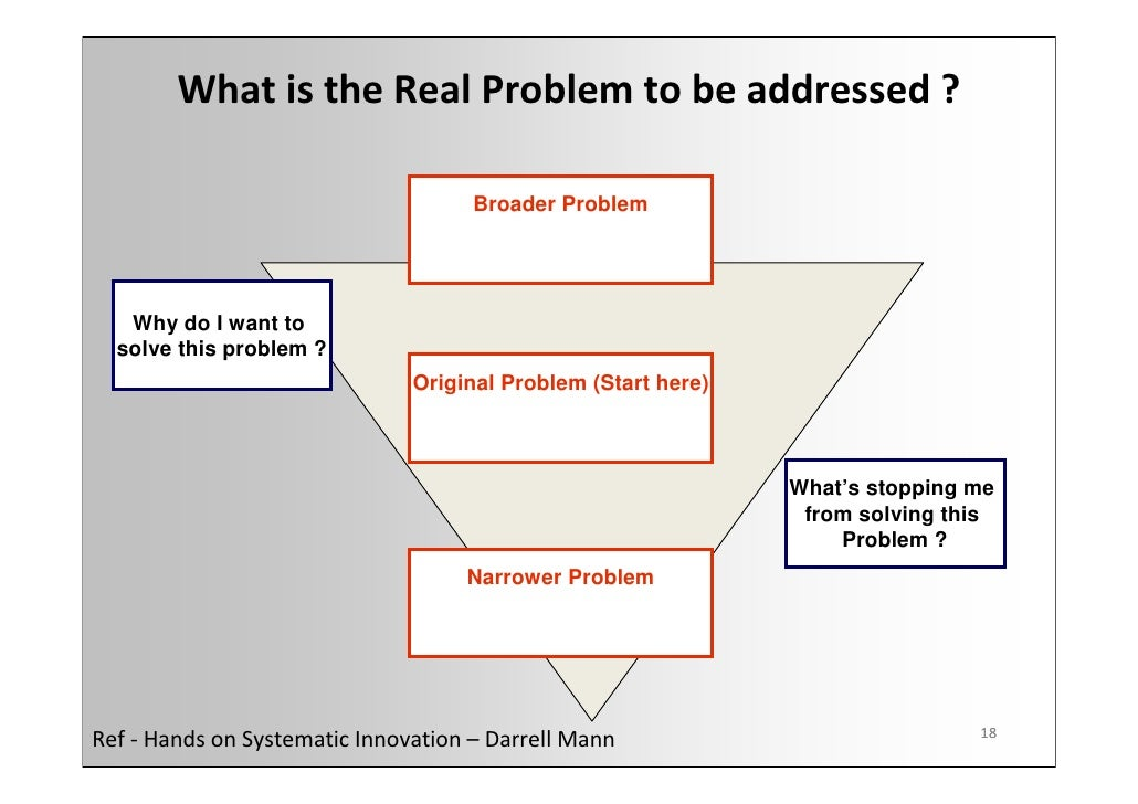 What is the Real Problem to be addressed ?                                           Broader Problem        Why do I want ...