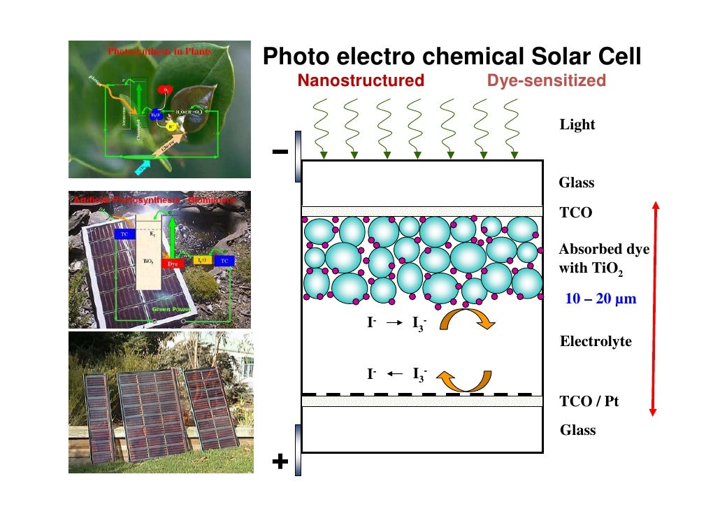 Photo electro chemical Solar Cell    Nanostructured    Dye-sensitized                               Light                 ...