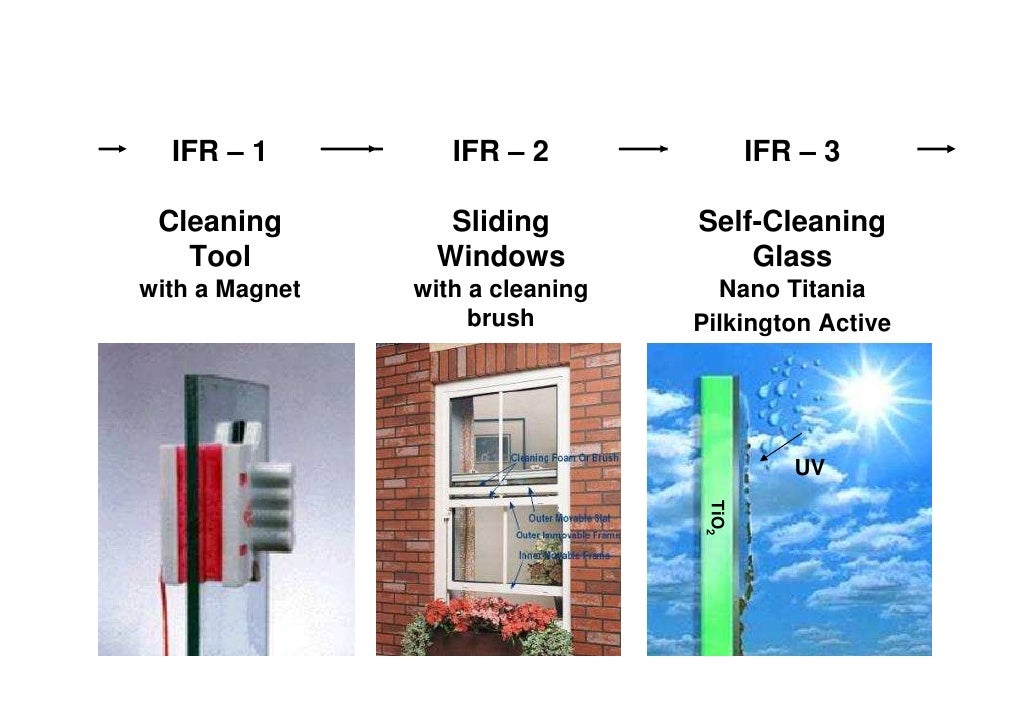 IFR – 1          IFR – 2               IFR – 3   Cleaning         Sliding         Self-Cleaning    Tool          Windows  ...