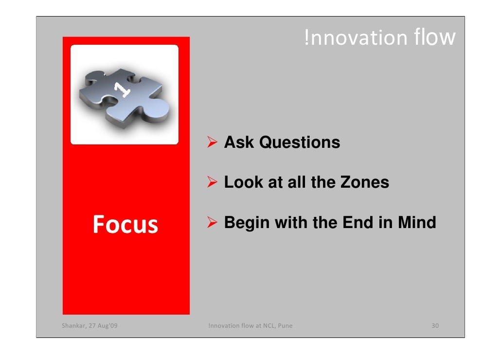 !nnovation flow                              Ask Questions                            Look at all the Zones           Focu...