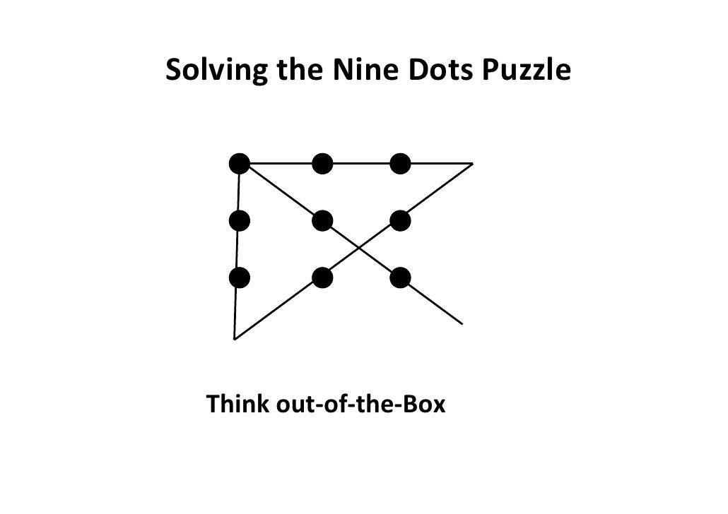 Solving the Nine Dots Puzzle       Think out-of-the-Box