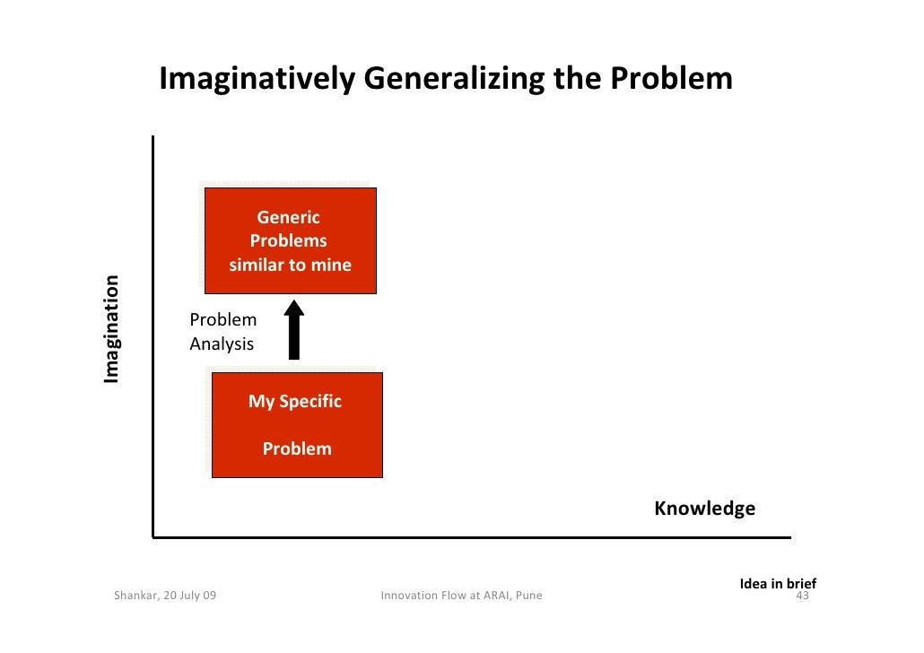 Imaginatively Generalizing the Problem                                   Generic                                  Generic ...