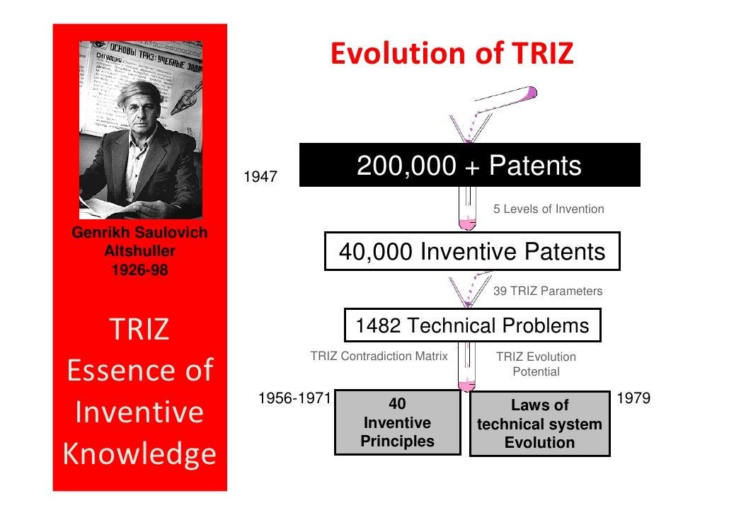 Evolution of TRIZ                       1947           200,000 + Patents                                                  ...