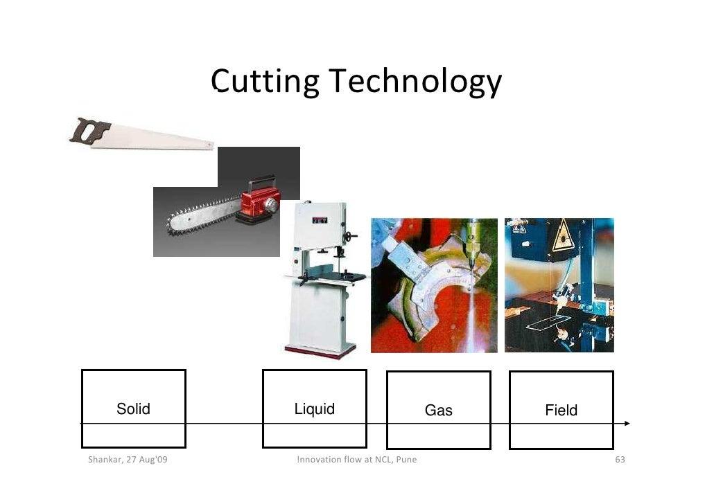 Cutting Technology           Solid               Liquid                         Gas   Field   Shankar, 27 Aug'09        !n...