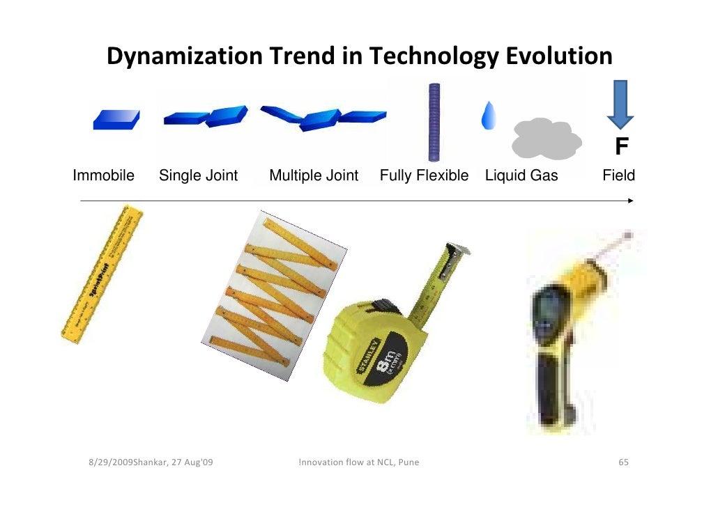 Dynamization Trend in Technology Evolution                                                                                ...