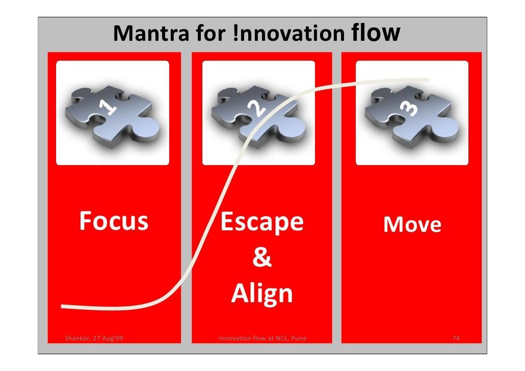 Mantra for !nnovation flow         Focus              Escape                         Move                          &      ...