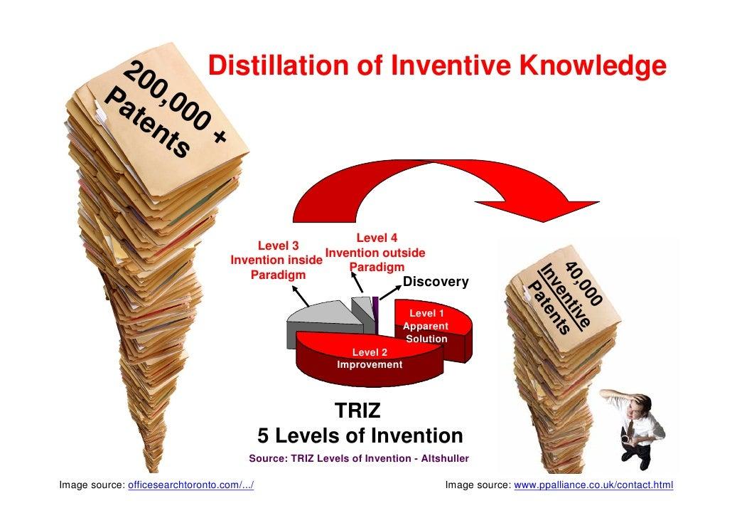 20     Distillation of Inventive Knowledge          Pa 0,0            te 00              nt +                s            ...