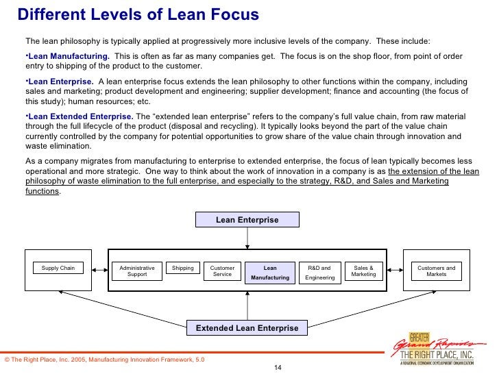 Different Levels of Lean Focus <ul><li>The lean philosophy is typically applied at progressively more inclusive levels of ...