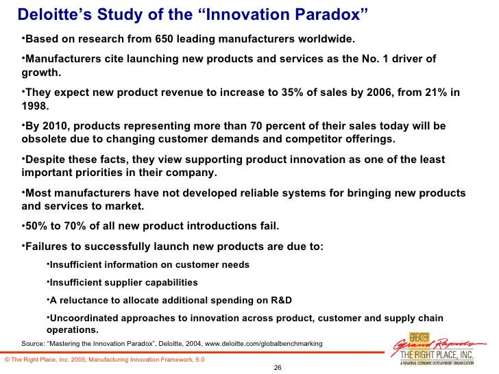 """Deloitte's Study of the """"Innovation Paradox"""" <ul><li>Based on research from 650 leading manufacturers worldwide. </li></ul..."""
