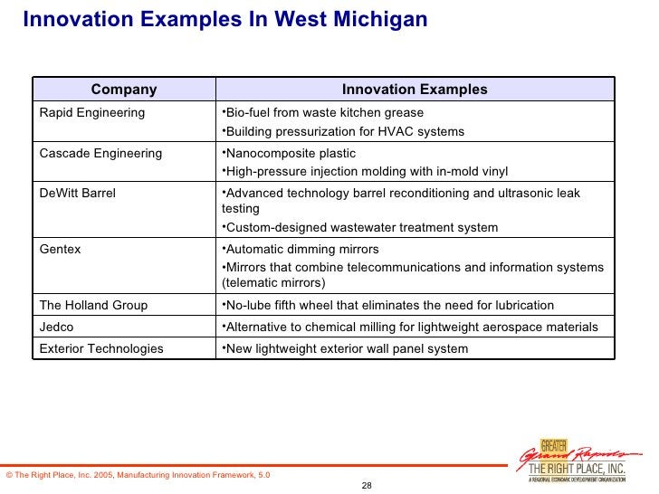 Innovation Examples In West Michigan Company Innovation Examples Rapid Engineering <ul><li>Bio-fuel from waste kitchen gre...