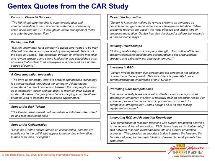 """Gentex Quotes from the CAR Study Focus on Financial Success """" The link of entrepreneurship to commercialization and commer..."""