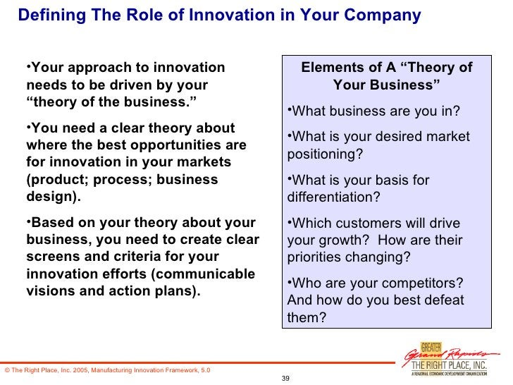 """Defining The Role of Innovation in Your Company <ul><li>Your approach to innovation needs to be driven by your """"theory of ..."""