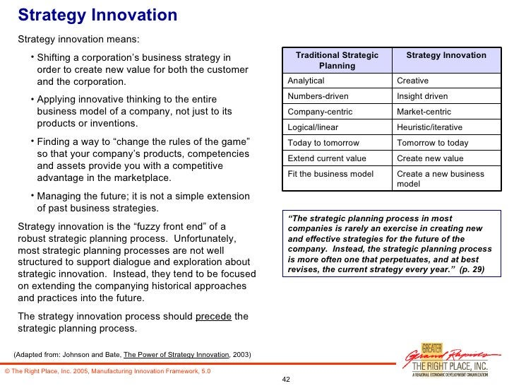 Strategy Innovation (Adapted from: Johnson and Bate,  The Power of Strategy Innovation , 2003) <ul><li>Strategy innovation...