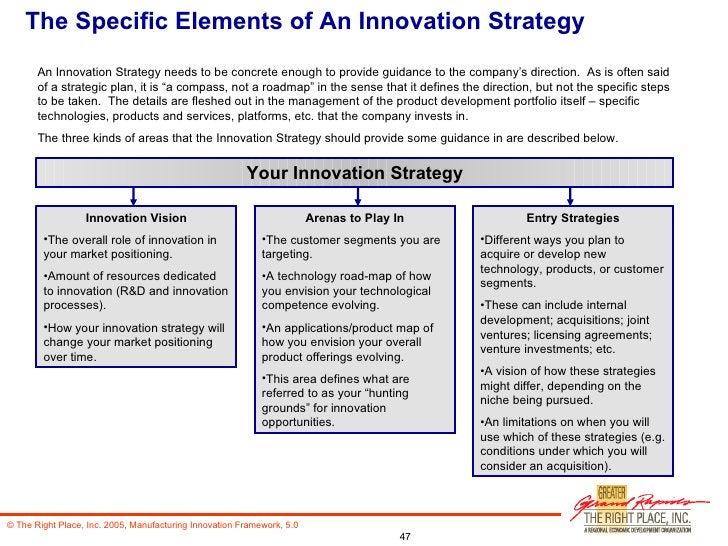 The Specific Elements of An Innovation Strategy <ul><li>Innovation Vision </li></ul><ul><li>The overall role of innovation...
