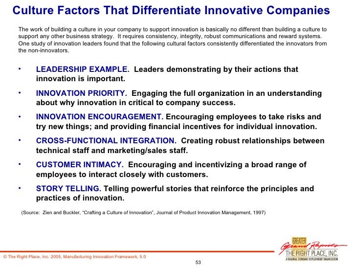 """Culture Factors That Differentiate Innovative Companies (Source:  Zien and Buckler, """"Crafting a Culture of Innovation"""", Jo..."""
