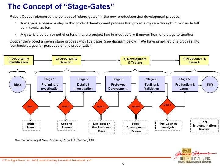 "The Concept of ""Stage-Gates"" <ul><li>Robert Cooper pioneered the concept of ""stage-gates"" in the new product/service devel..."