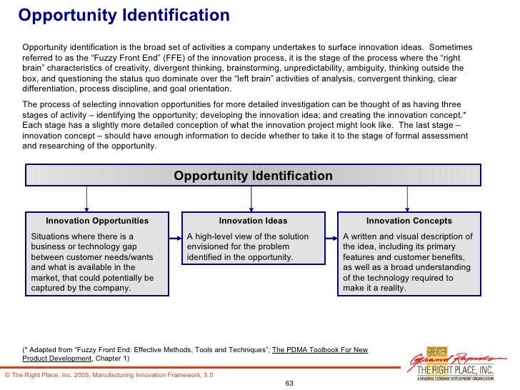 Opportunity Identification Opportunity identification is the broad set of activities a company undertakes to surface innov...
