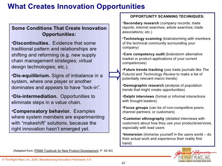 What Creates Innovation Opportunities (Adapted from:  PDMA Toolbook for New Product Development , P. 42-44) <ul><li>Some C...