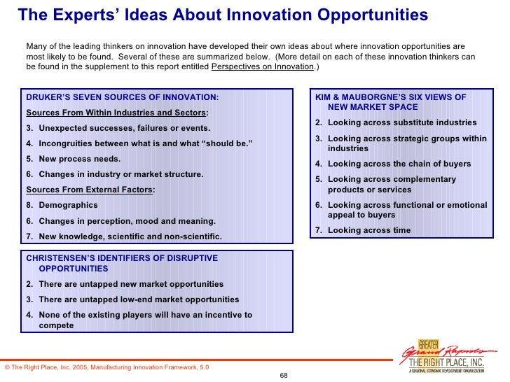 The Experts' Ideas About Innovation Opportunities <ul><li>DRUKER'S SEVEN SOURCES OF INNOVATION: </li></ul><ul><li>Sources ...
