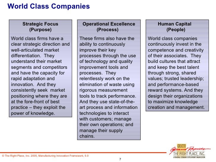 World Class Companies Strategic Focus (Purpose) World class firms have a clear strategic direction and well-articulated ma...