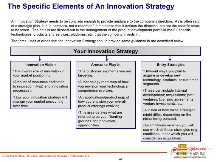 developing an innovation strategy framework 2nd world open innovation conference – november 19-20, 2015 – santa clara, ca, silicon valley developing a framework to manage a pharmaceutical innovation ecosystem: collaboration.