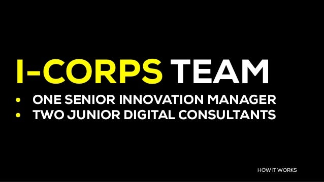 I-CORPS TEAM • ONE SENIOR INNOVATION MANAGER • TWO JUNIOR DIGITAL CONSULTANTS HOW IT WORKS