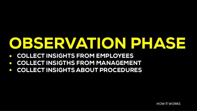 OBSERVATION PHASE • COLLECT INSIGHTS FROM EMPLOYEES • COLLECT INSIGTHS FROM MANAGEMENT • COLLECT INSIGHTS ABOUT PROCEDURES...