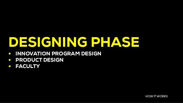 DESIGNING PHASE • INNOVATION PROGRAM DESIGN • PRODUCT DESIGN • FACULTY HOW IT WORKS